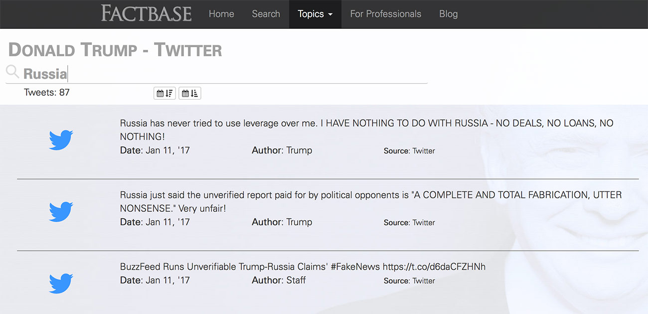 Donald Trump Twitter Feed Tweets | Factbase