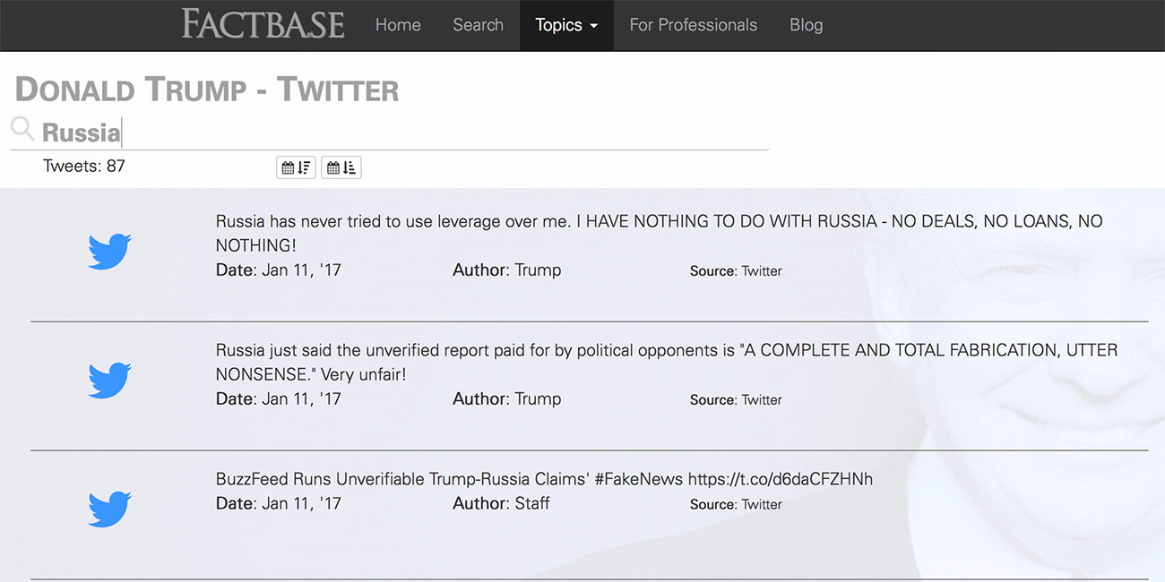 4fe6dbd3cd Donald Trump Twitter Feed Tweets | Factbase